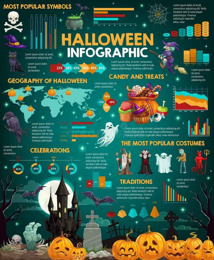Halloween-Feiertag infographics mit Diagrammen und Karte vektor abbildung