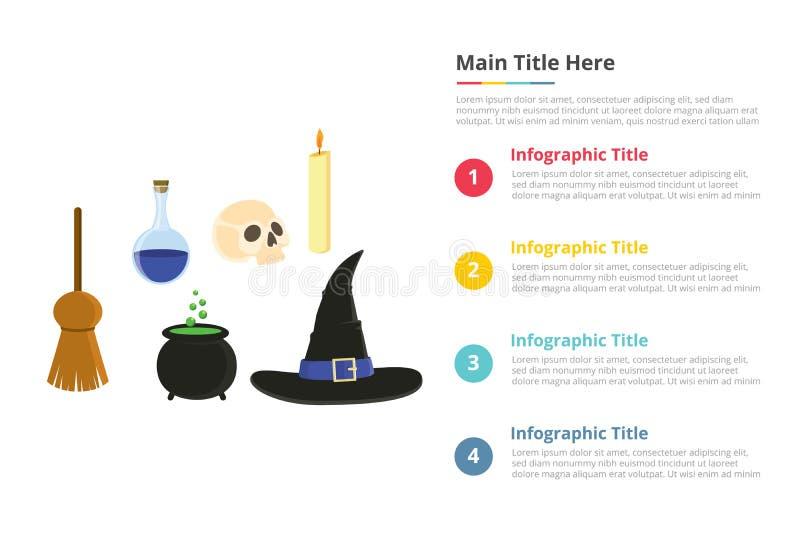 Halloween heeft infographicsmalplaatje met 4 punten van de beschrijving van de beschikbare ruimtetekst - vector bezwaar vector illustratie