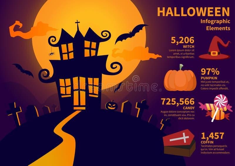 Halloween infographic stock de ilustración