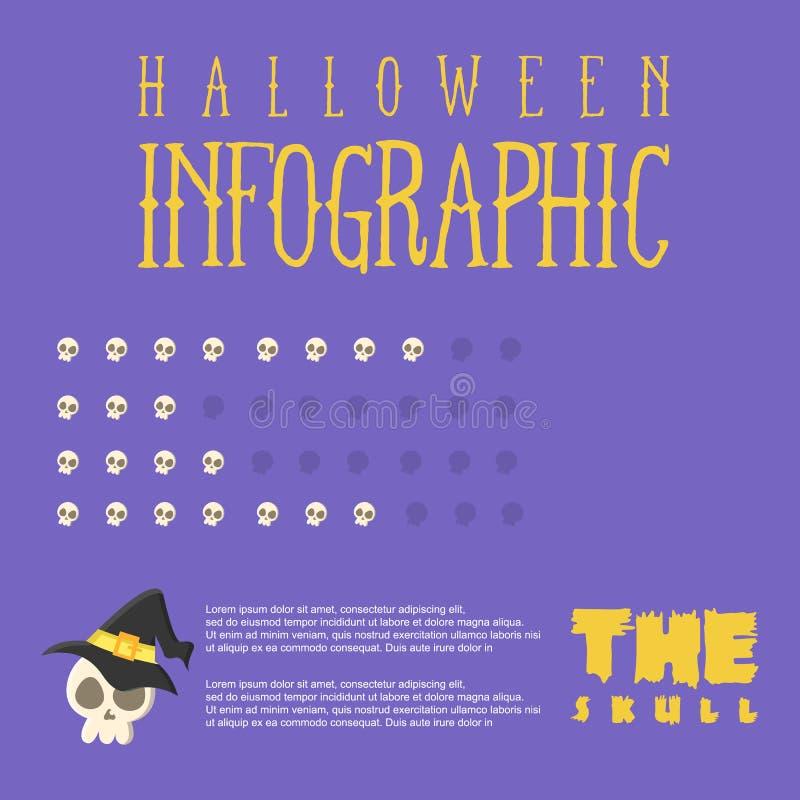 Halloween Infographic en fondo púrpura stock de ilustración