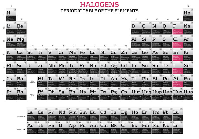 Download Halogens series stock image. Image of informations, periodic - 23772103