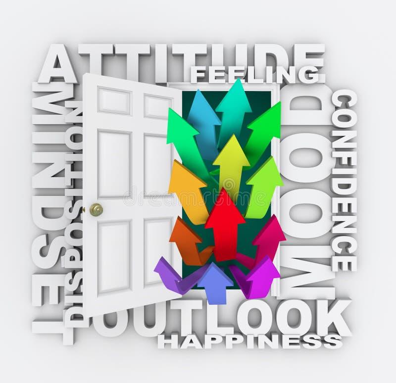Haltungs-Wort-Tür-Denkrichtungs-Gefühl-Stimmung lizenzfreie abbildung