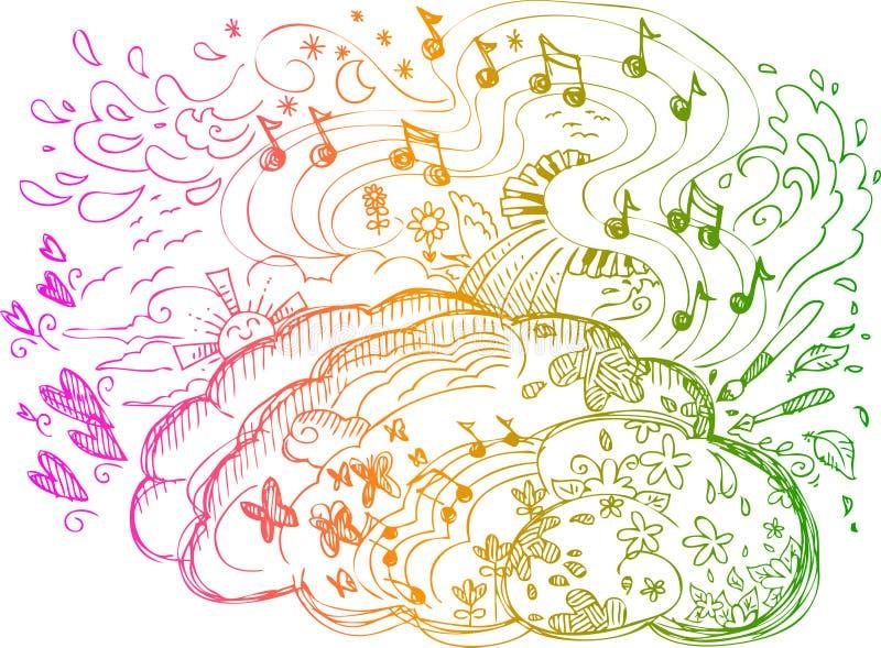 Halvklot för höger hjärna vektor illustrationer