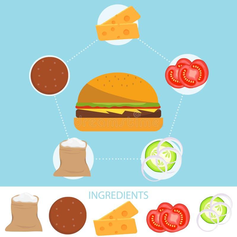 Hamburgare ingredienser av en hamburgare stock illustrationer