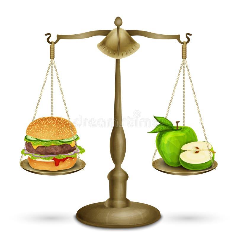 Hamburger e maçã em escalas ilustração do vetor