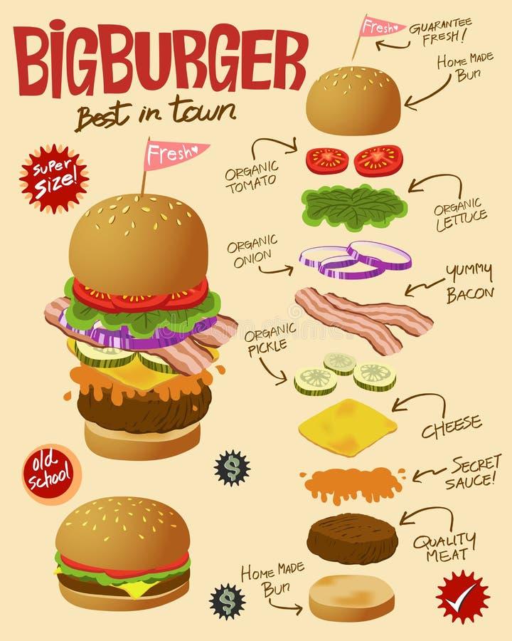 Hamburger grande ilustração do vetor