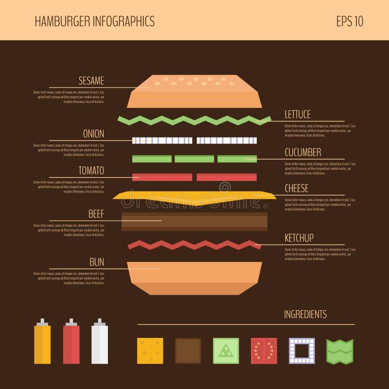 Hamburger infographic Hamburger infographic Ilustração do vetor ilustração royalty free