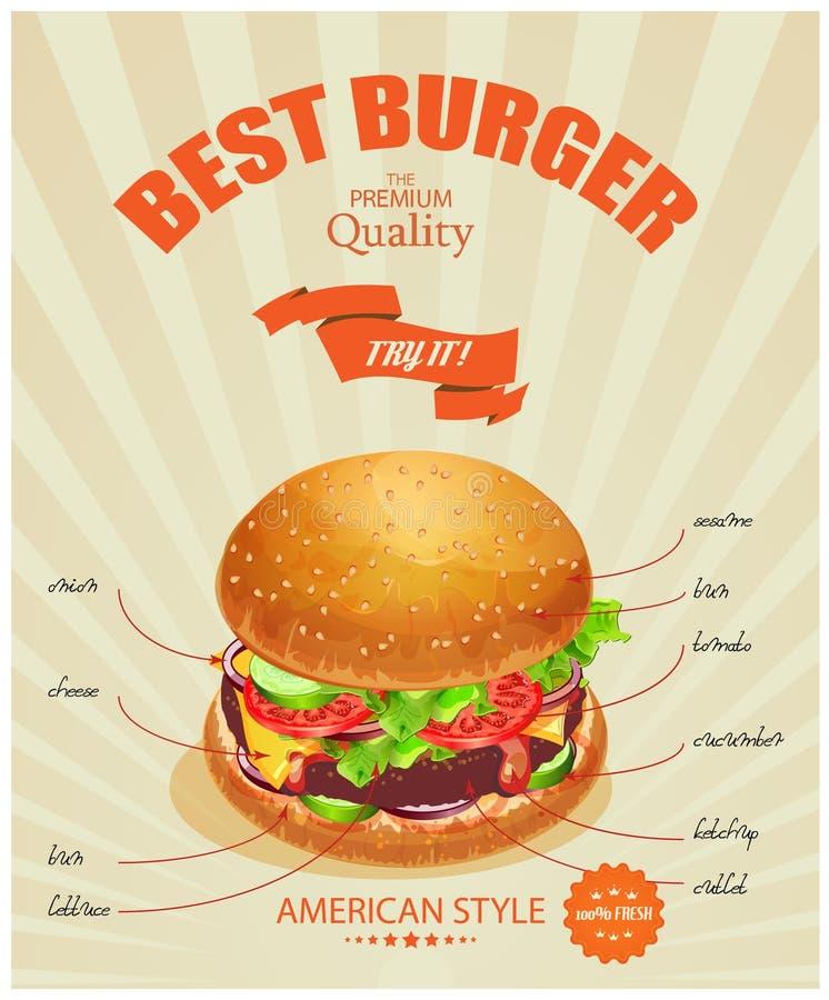 Hamburger Manifesto nello stile d'annata tradizionale americano royalty illustrazione gratis