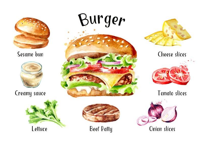Hamburger z sera i warzyw sk?adnikami ustawiaj?cymi Akwareli r?ka rysuj?ca ilustracja, odizolowywaj?ca na bia?ym tle ilustracji