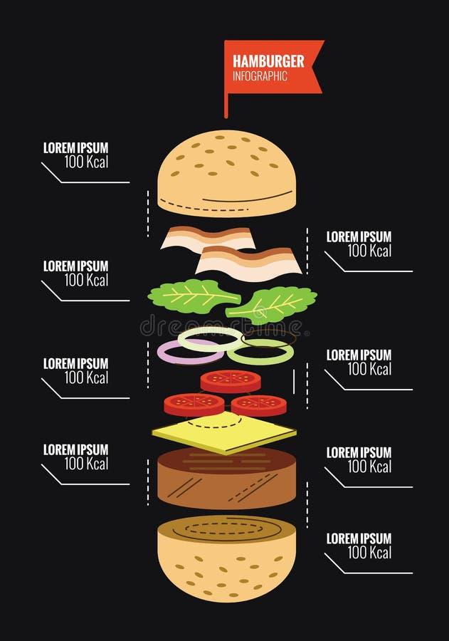 Hamburgeru składnik i kalorii informacja grafika ilustracja wektor