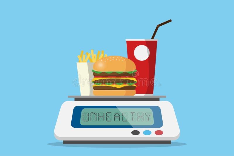 Hamburguer com bebidas e batatas fritas na escala digital do peso com conceito saudável da palavra, da dieta e da saúde fotografia de stock