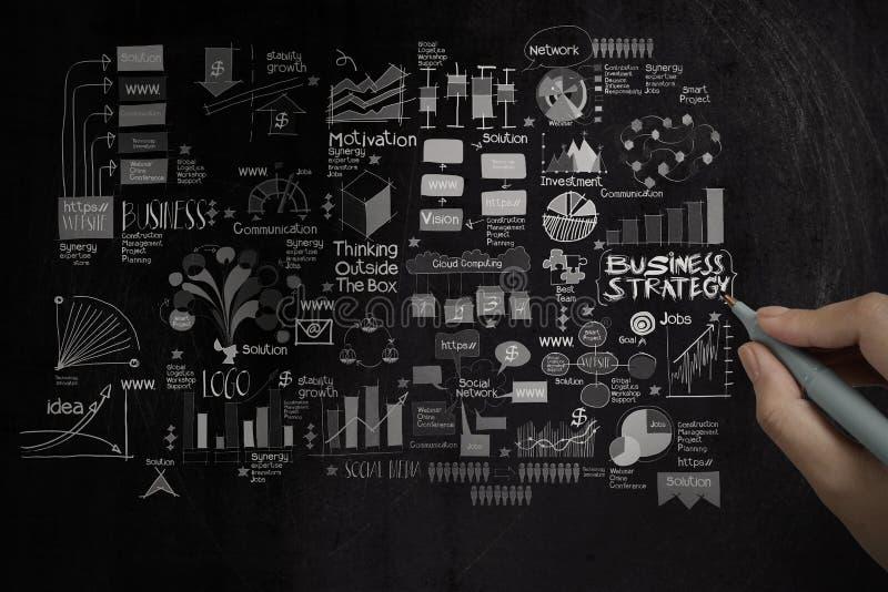 Hand die creatieve bedrijfsstrategie trekken stock foto