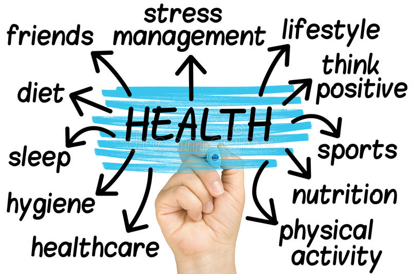 Hand, die das Gesundheits-Tag lokalisiert hervorhebt stockbilder