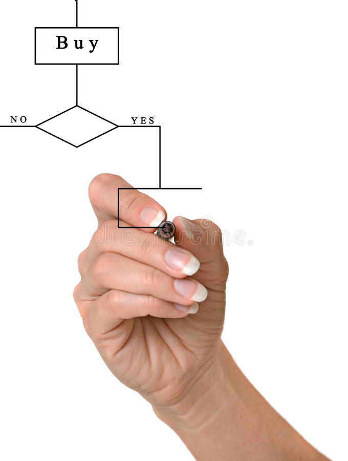 Hand die een stroomschema trekt stock afbeelding