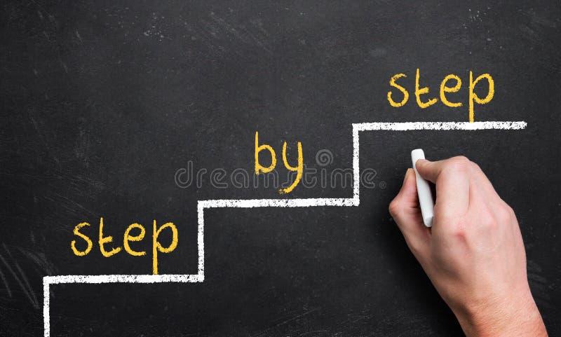 Hand die een trede en de slogan schetsen: stap voor stap royalty-vrije stock afbeeldingen