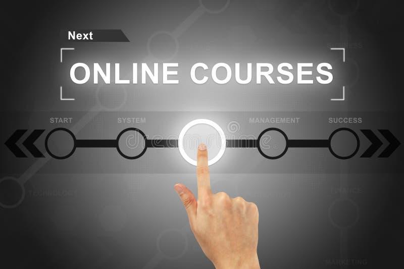 Hand die online cursussenknoop op een het scherminterface klikken stock afbeelding