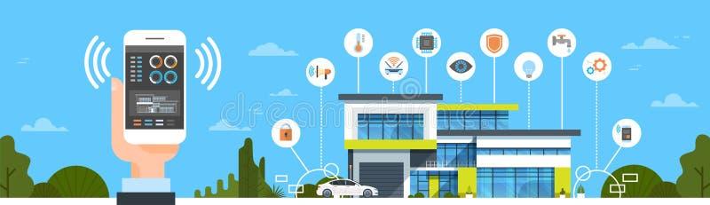 Hand, die Smartphone mit intelligentes Hauptsystem-Antriebssteuerungs-modernes Haus-Automatisierungs-Konzept-horizontaler Fahne h