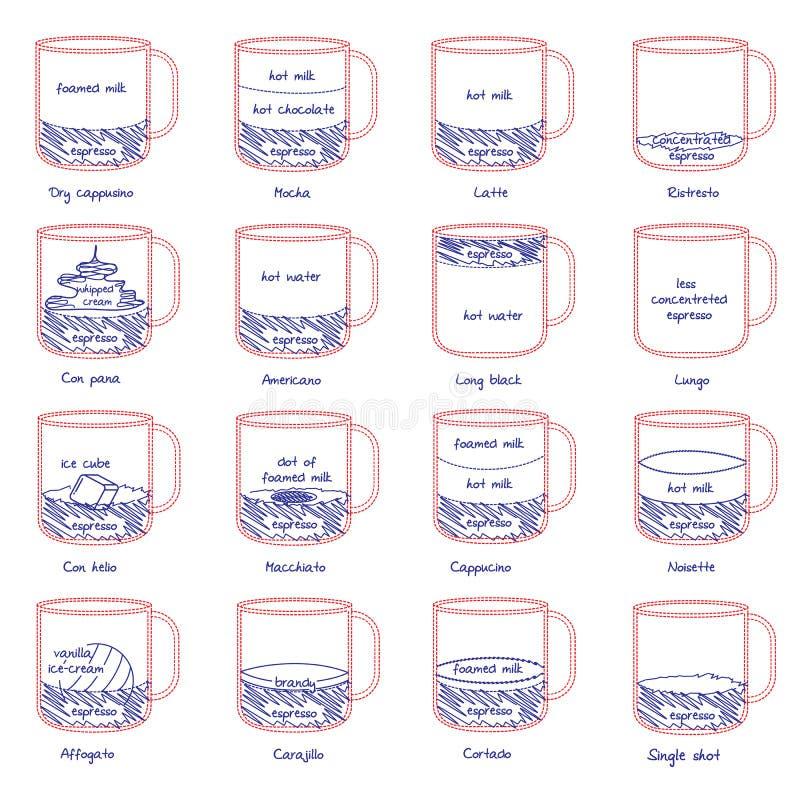 Hand-dragen blandning av kaffe royaltyfri illustrationer