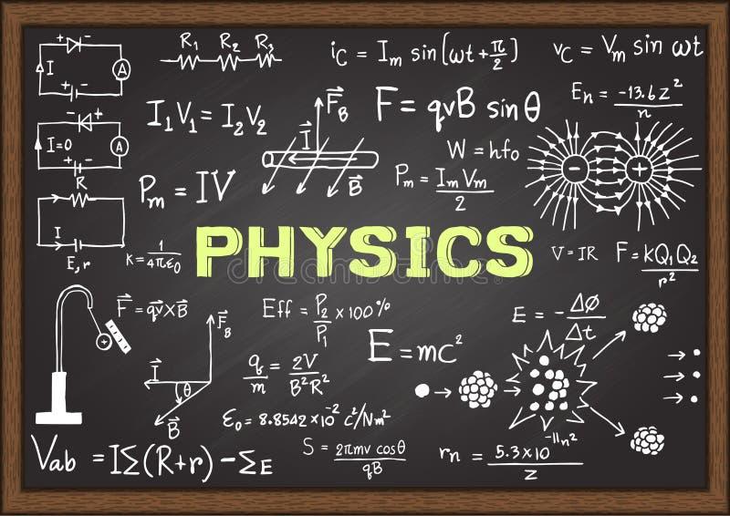 Hand dragen fysik på den svart tavlan stock illustrationer