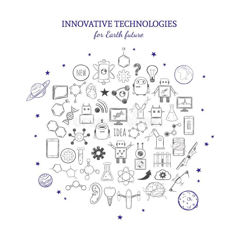 Hand dragen innovativ teknologisamling royaltyfri illustrationer