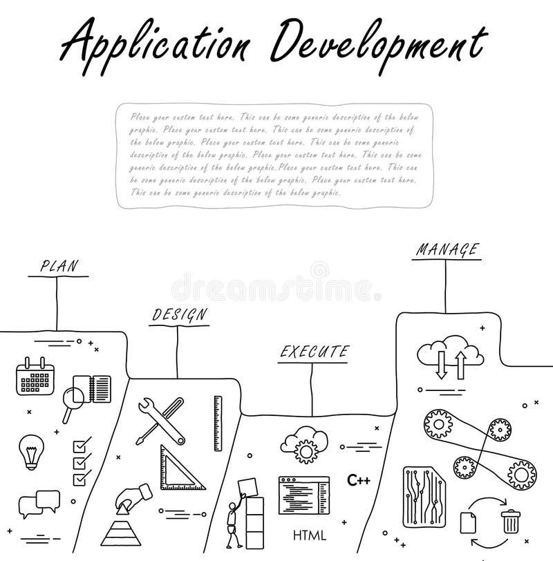 Hand dragen linje vektorklotter av begreppet av applikationen stock illustrationer
