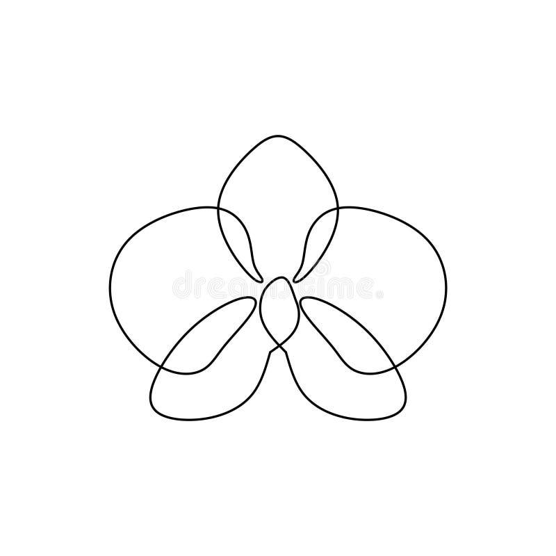 Hand dragen orkid?blomma En linje fortlöpande illustrationvektor för teckning Minimalist konstdesign av minimalism på vit bakgrun stock illustrationer