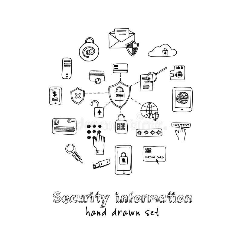 Hand dragen uppsättning för information om klottersäkerhet vektor illustrationer