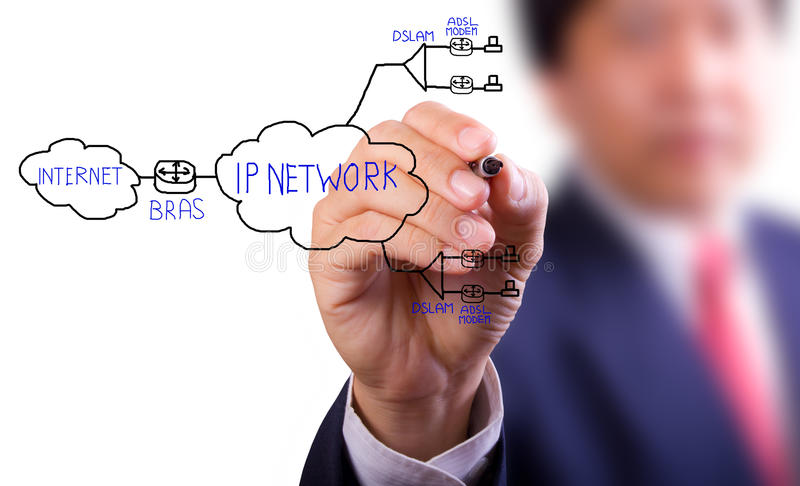 Hand drawing ADSL and internet network diagram. Business man hand drawing ADSL and internet network diagram royalty free stock image