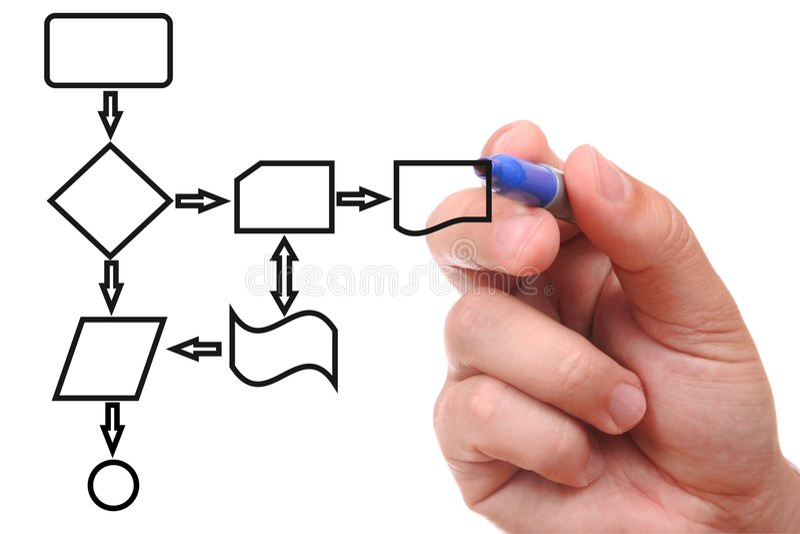Hand drawing a black process diagram royalty free stock image