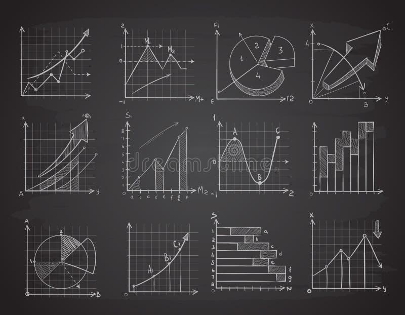 Hand drawing business statistics data graphs, social charts, chalk diagram on blackboard vector set. Infographic chart and drawing charts on blackboard stock illustration