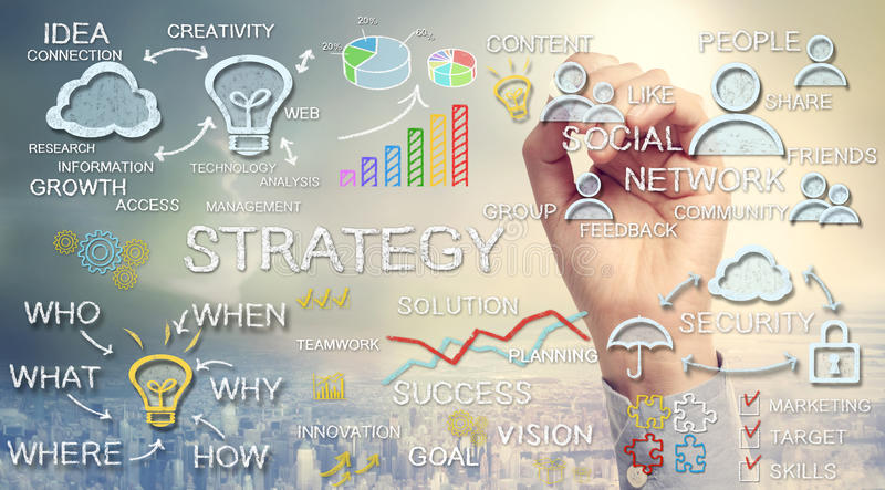 Hand drawing business strategy concepts stock images