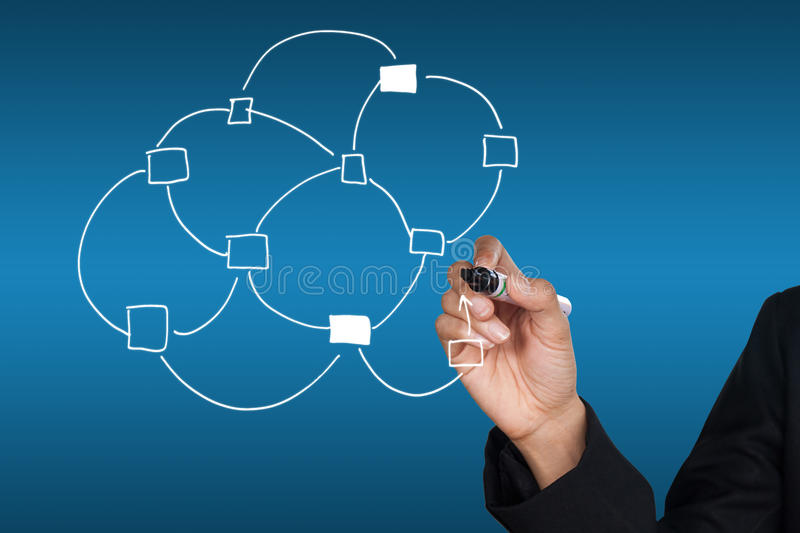 Hand drawing empty flow chart. Of social network diagram royalty free stock photos