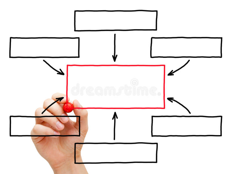 Hand Drawing Flow Chart. Male hand drawing blank flow chart with marker on transparent wipe board stock photography