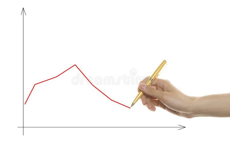 Hand Drawing Graph Royalty Free Stock Photos