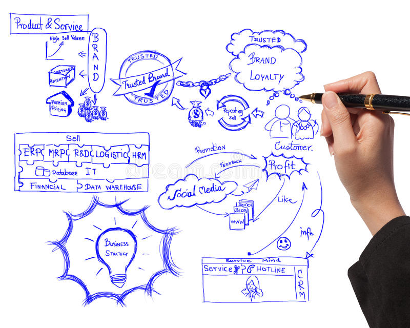 Download Hand Drawing Idea Board Of Brand Building Process Stock Image - Image: 21614243