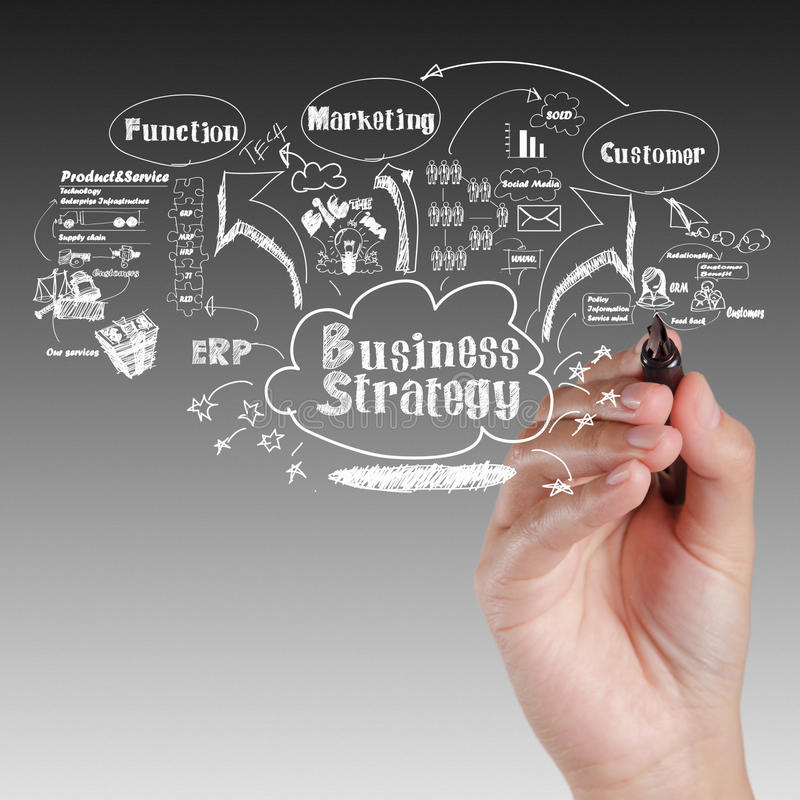 Hand drawing idea board of business strategy process. As concept royalty free stock photo