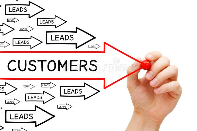 Leads Customers Conversion Arrows Concept royalty free stock image