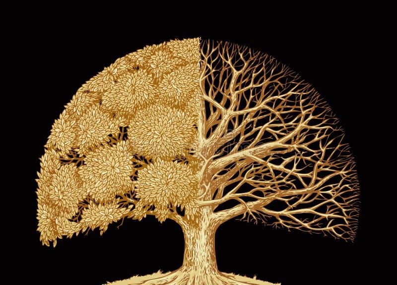 Hand-drawn δέντρο σκίτσων Προστασία του περιβάλλοντος ή φύση Αναδρομική παλαιά βαλανιδιά διανυσματική απεικόνιση
