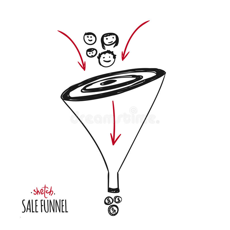 Hand drawn concept of sale funnel. Lead concept with arrow, strategy to income. Can be used for business presentations royalty free illustration