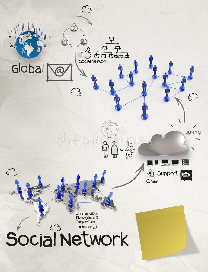 Hand drawn diagram of social network structure with sticky note. As concept royalty free illustration