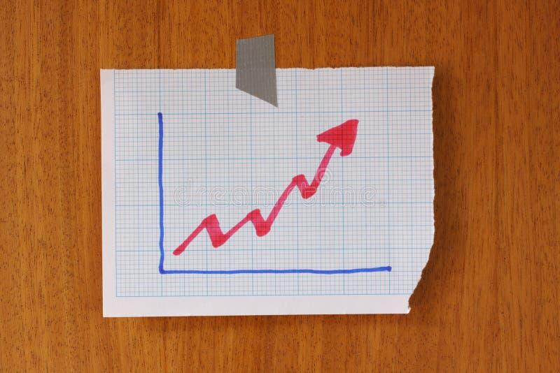 Hand Drawn Graph royalty free stock image