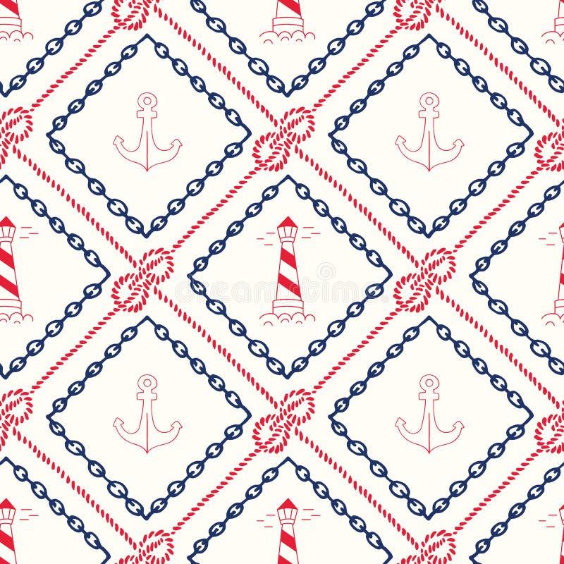 Hand-Drawn Ketting en Kabelkaders met Ankers, Vuurtorens en Seppelin-van Krommings Zeevaartknopen Vector Naadloos Patroon royalty-vrije illustratie