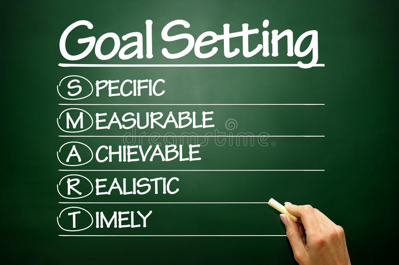 Hand drawn SMART Goal Setting, business concept on blackboard royalty free stock photography