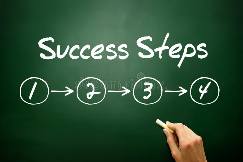 Hand drawn Success Steps (4) concept, business strategy. On blackboard stock image