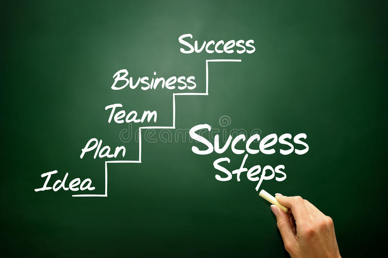 Hand drawn Success Steps concept, business strategy. On blackboard royalty free stock photo