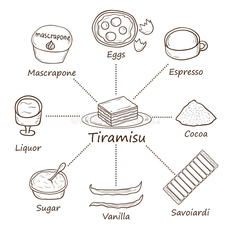 Hand drawn tiramisu ingredients stock illustration