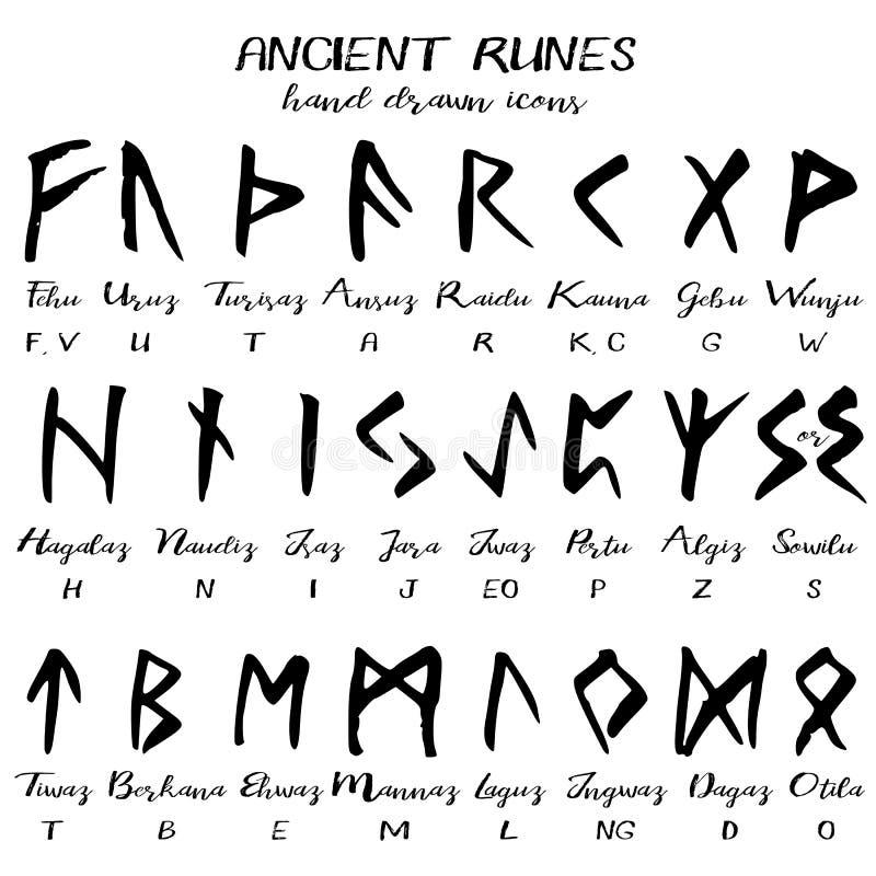 Rune Bet