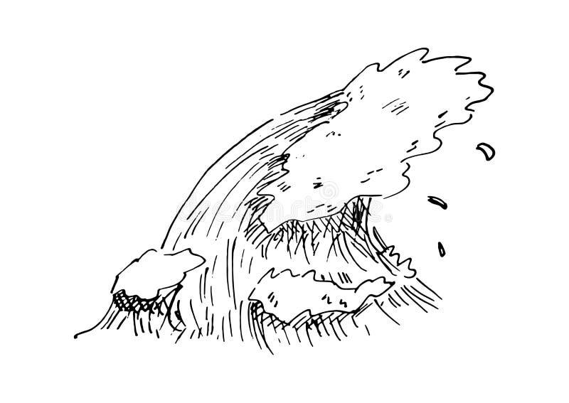 Ocean Wave Drawing Stock Illustrations – 21,202 Ocean Wave Drawing