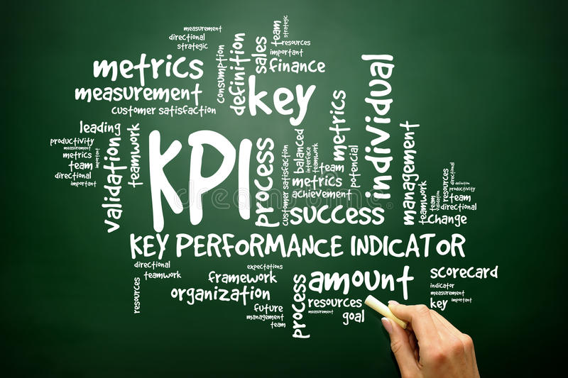 Hand drawn Wordcloud tags of KPI - key performance indicators co. Ncept, on blackboard stock image
