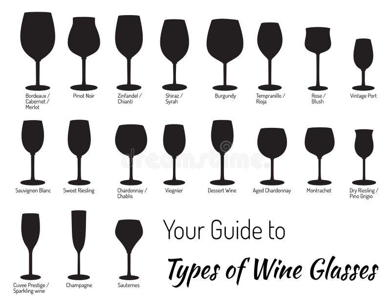 Hand drog isolerade vinexponeringsglas stock illustrationer